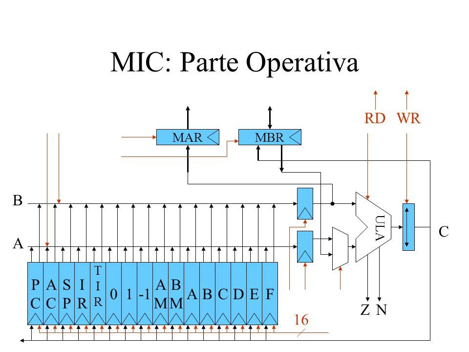 MIC: Parte Operativa MARMBR PCPC ACAC SPSP IRIR TIRTIR 01A AMAM BMBM BCFDE ZN C ULA A B 16 RDWR