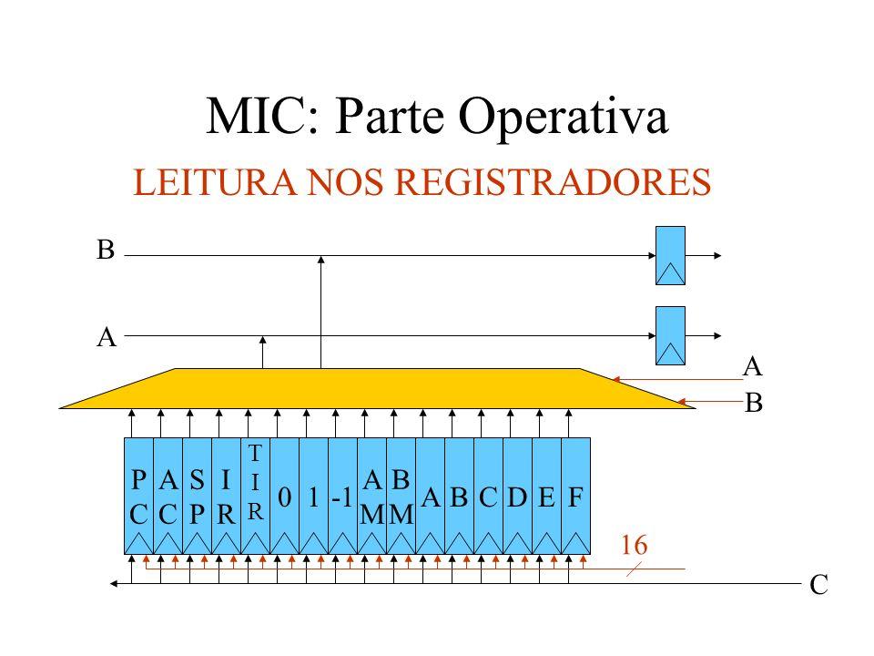 MIC: Parte Operativa LEITURA NOS REGISTRADORES PCPC ACAC SPSP IRIR TIRTIR 01A AMAM BMBM BCFDE A B 16 A B C