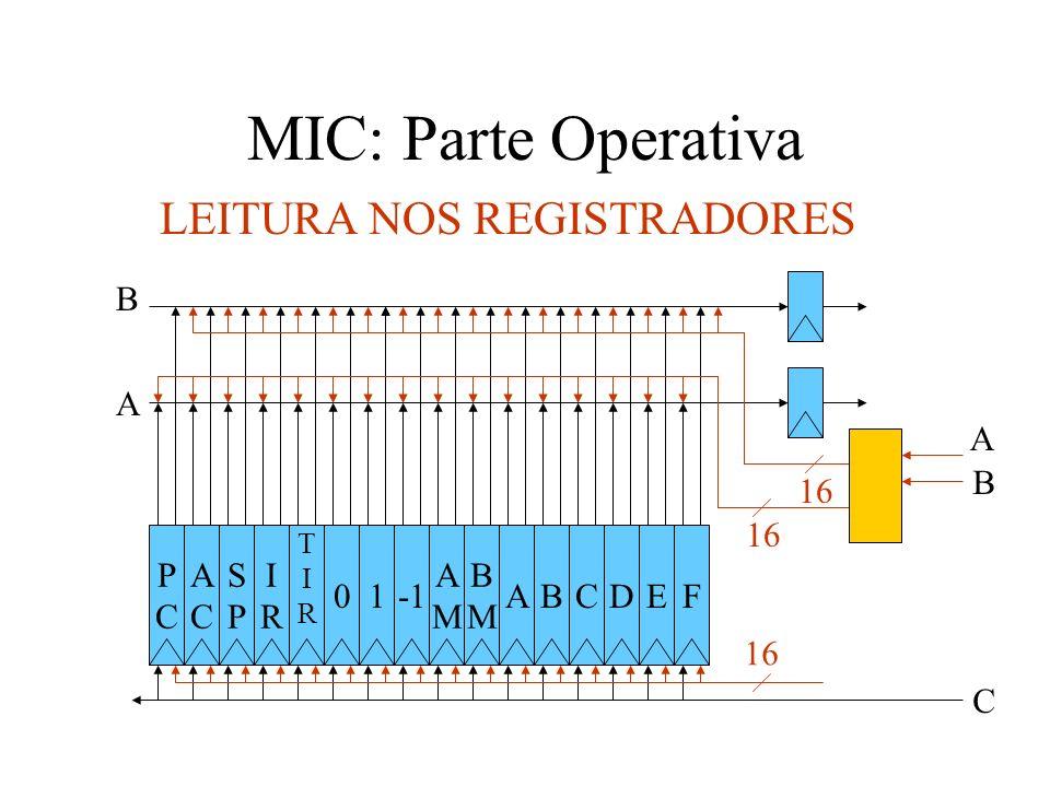 MIC: Parte Operativa PCPC ACAC SPSP IRIR TIRTIR 01A AMAM BMBM BCFDE A B 16 LEITURA NOS REGISTRADORES 16 A B C