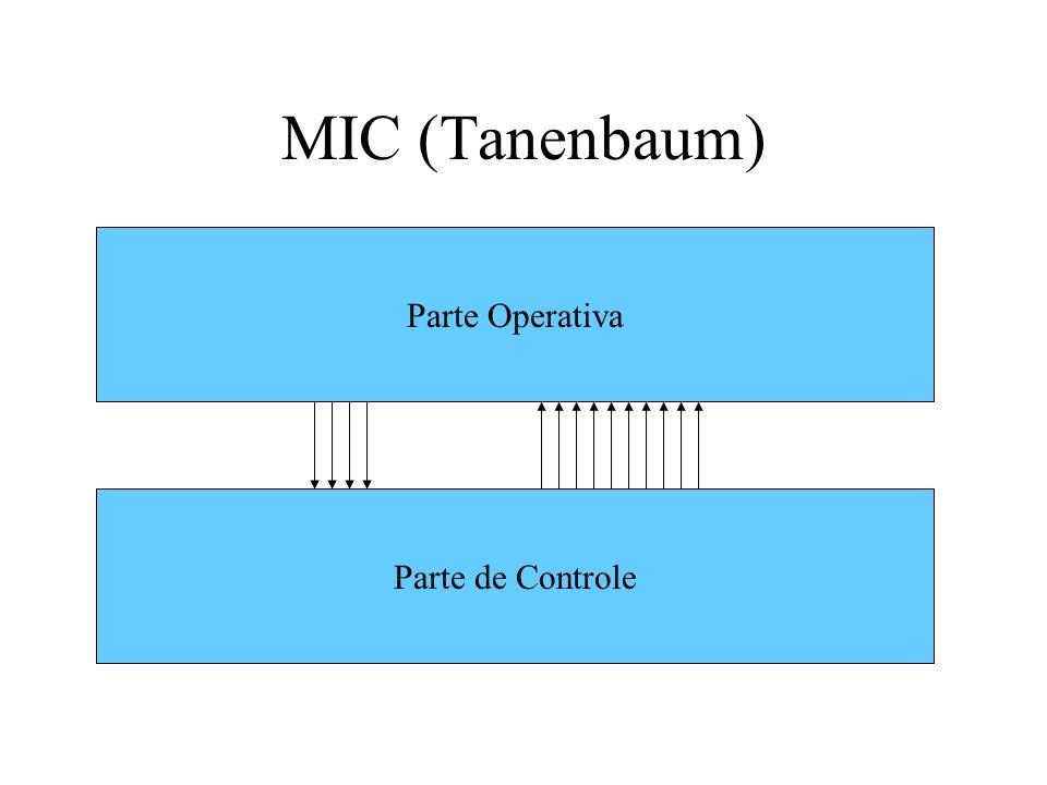 MIC: Parte de Controle Parte Operativa MIR Registrador de Controle