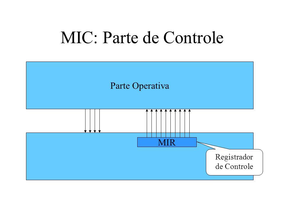 MIC: Parte de Controle Parte Operativa MIR Micro MEM Memória de Controle Registrador de Controle