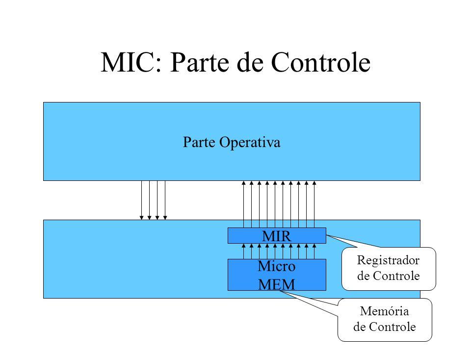 MIC: Parte Operativa Muitas unidades da parte operativa de um processador necessitam de controle explicito Estes controles são gerados pela Parte de controle e enviados Ciclo-a-Ciclo à Parte de Controle SINAIS DE CONTROLE