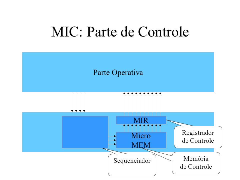 MIC: Parte Operativa MARMBR PCPC 1 IRIR TIRTIR ABCFDE ULA ACAC SPSP A B C