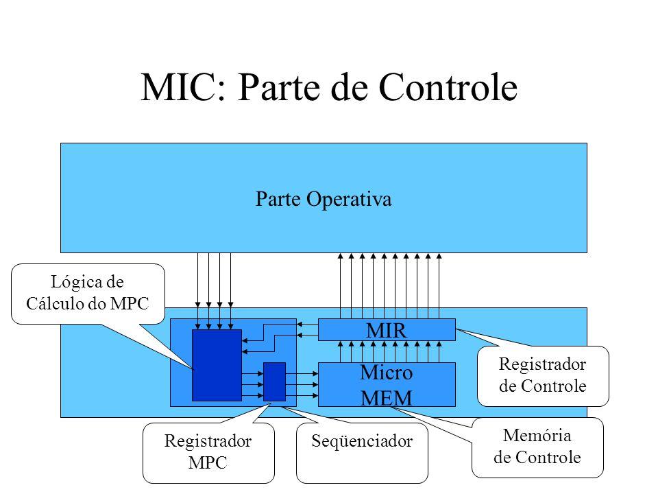 MIC: Parte de Controle Parte Operativa MIR Micro MEM Memória de Controle Registrador de Controle Seqüenciador Registrador MPC Lógica de Cálculo do MPC