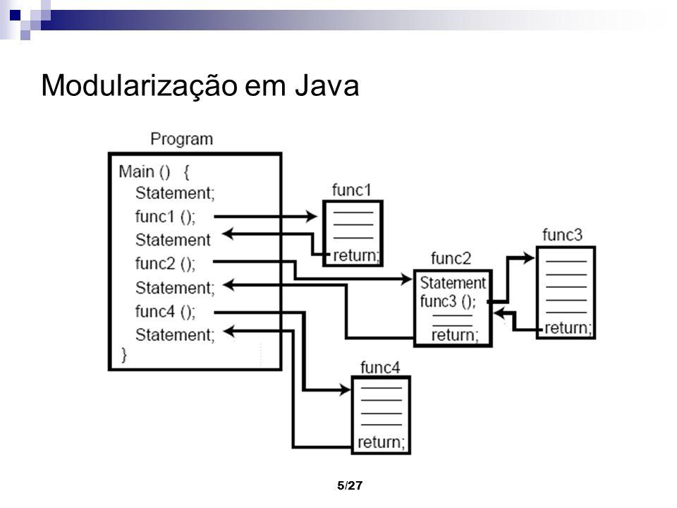 5/27 Modularização em Java