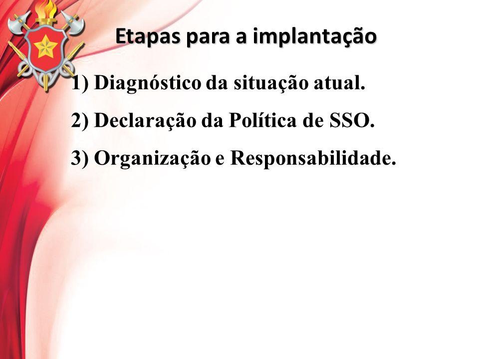 Etapas para a implantação 1) Diagnóstico da situação atual. 2) Declaração da Política de SSO. 3) Organização e Responsabilidade.
