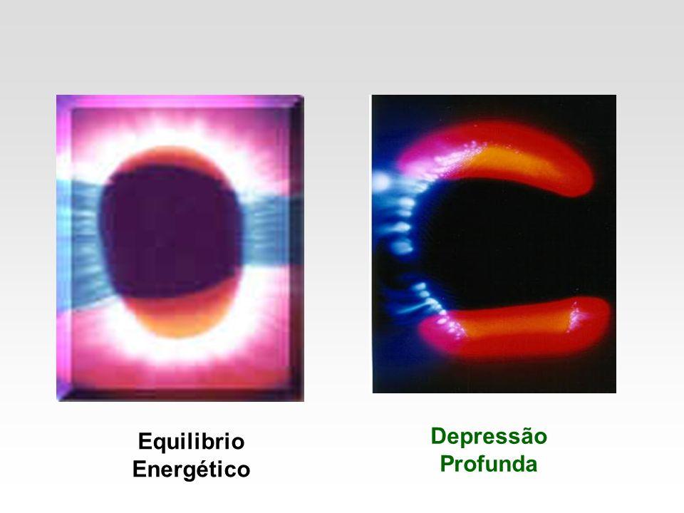 Equilibrio Energético Depressão Profunda