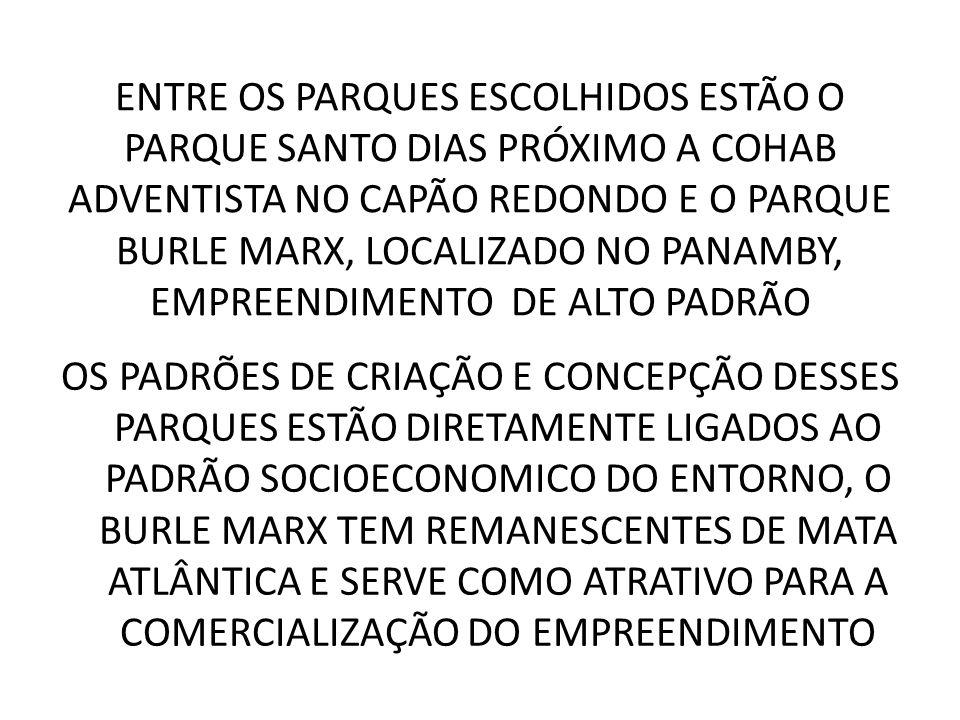 ENTRE OS PARQUES ESCOLHIDOS ESTÃO O PARQUE SANTO DIAS PRÓXIMO A COHAB ADVENTISTA NO CAPÃO REDONDO E O PARQUE BURLE MARX, LOCALIZADO NO PANAMBY, EMPREE