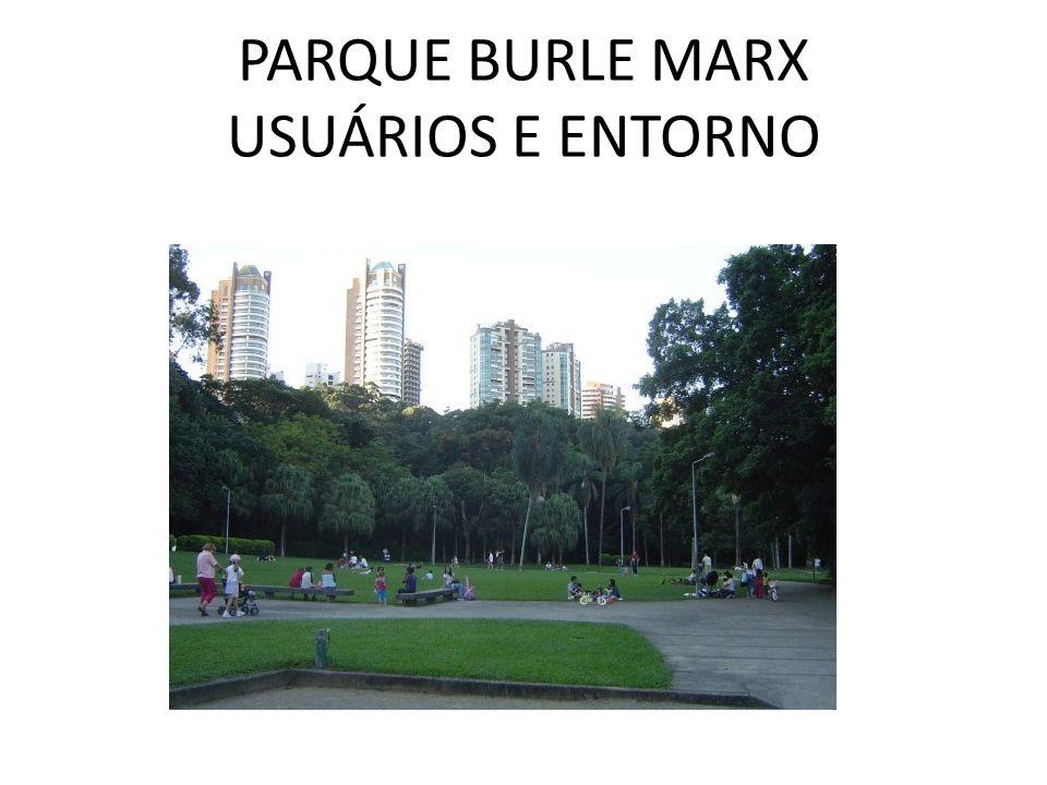 PARQUE BURLE MARX USUÁRIOS E ENTORNO