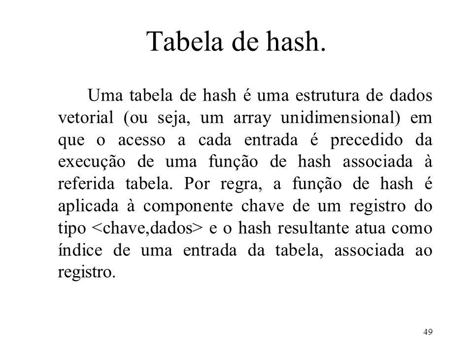 Tabela de hash. Uma tabela de hash é uma estrutura de dados vetorial (ou seja, um array unidimensional) em que o acesso a cada entrada é precedido da
