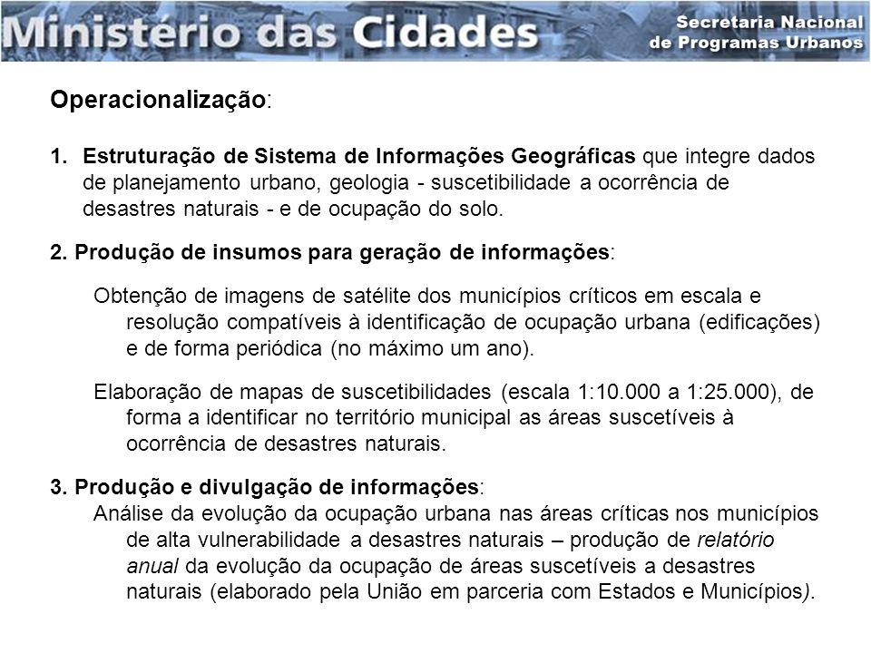 Operacionalização: 1.Estruturação de Sistema de Informações Geográficas que integre dados de planejamento urbano, geologia - suscetibilidade a ocorrên