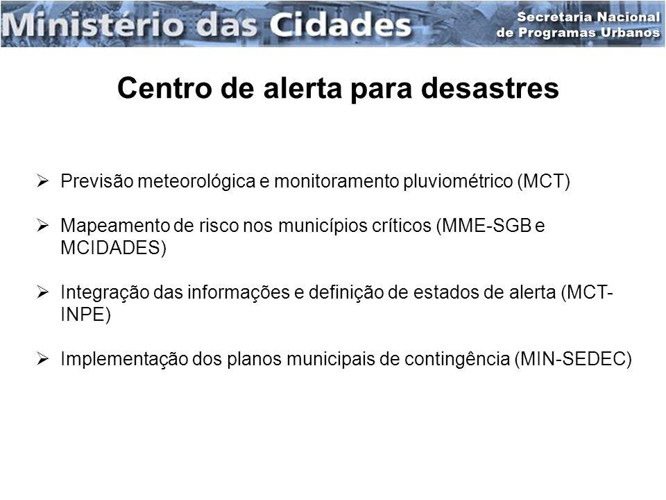 Previsão meteorológica e monitoramento pluviométrico (MCT) Mapeamento de risco nos municípios críticos (MME-SGB e MCIDADES) Integração das informações