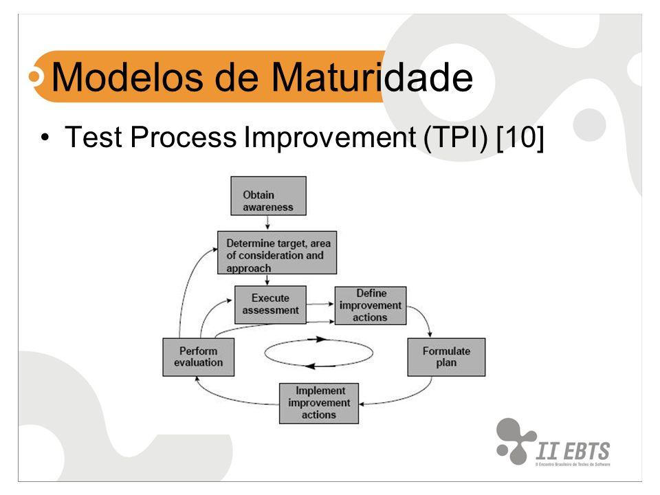 Modelos de Maturidade Test Process Improvement (TPI) [10]