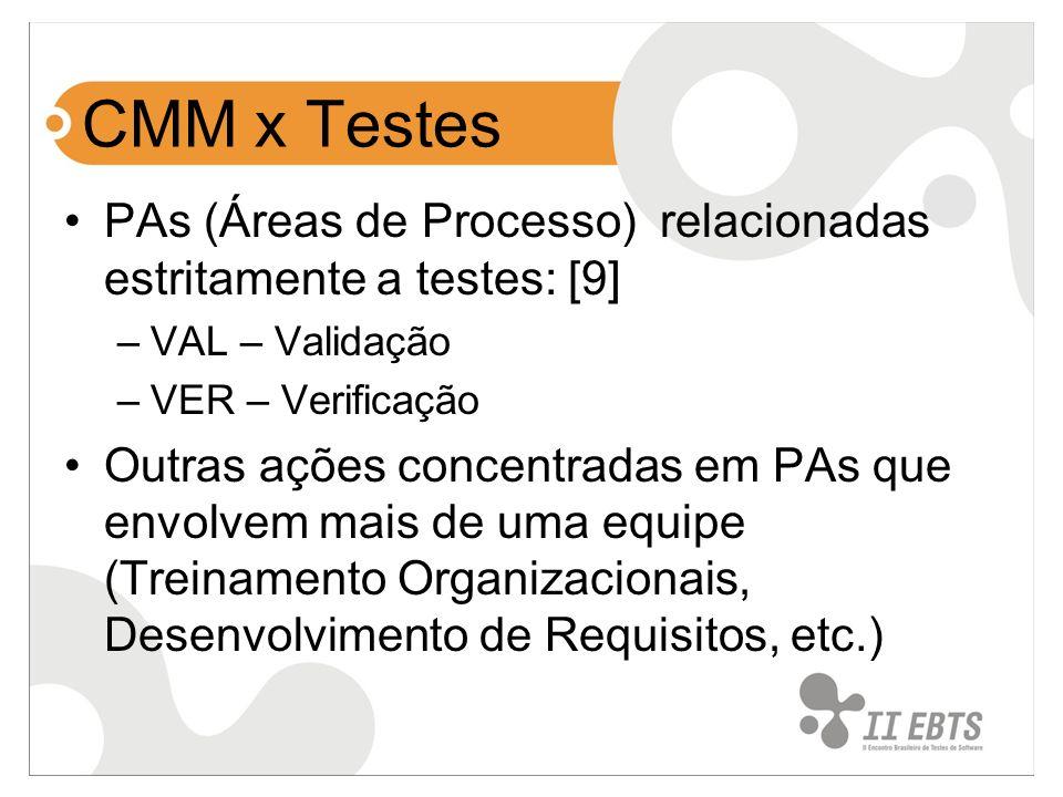 CMM x Testes PAs (Áreas de Processo) relacionadas estritamente a testes: [9] –VAL – Validação –VER – Verificação Outras ações concentradas em PAs que