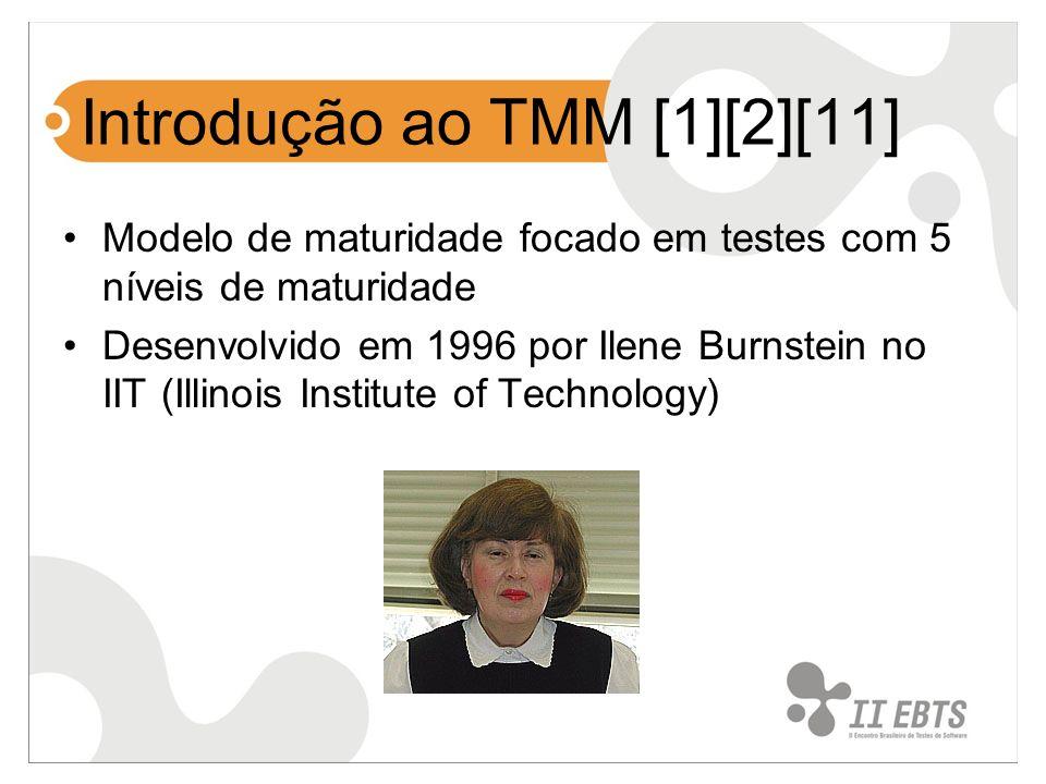 Introdução ao TMM [1][2][11] Modelo de maturidade focado em testes com 5 níveis de maturidade Desenvolvido em 1996 por Ilene Burnstein no IIT (Illinoi