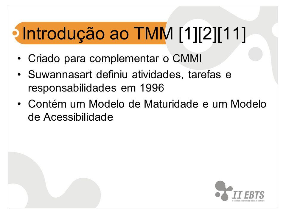 Introdução ao TMM [1][2][11] Criado para complementar o CMMI Suwannasart definiu atividades, tarefas e responsabilidades em 1996 Contém um Modelo de M