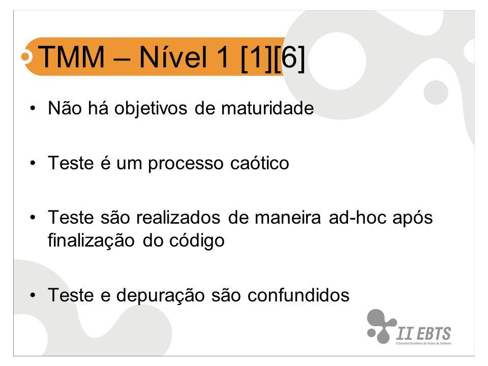 TMM – Nível 1 [1][6] Não há objetivos de maturidade Teste é um processo caótico Teste são realizados de maneira ad-hoc após finalização do código Test