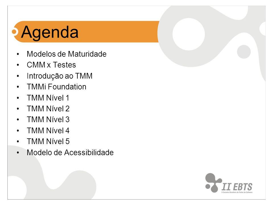 Agenda Modelos de Maturidade CMM x Testes Introdução ao TMM TMMi Foundation TMM Nível 1 TMM Nível 2 TMM Nível 3 TMM Nível 4 TMM Nível 5 Modelo de Aces
