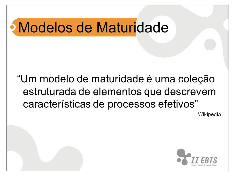 Modelos de Maturidade Capability Maturity Model (CMM) [1], [2] –Níveis de maturidade –Áreas de Processo –Metas Específicas –Características Comuns –Práticas Comuns