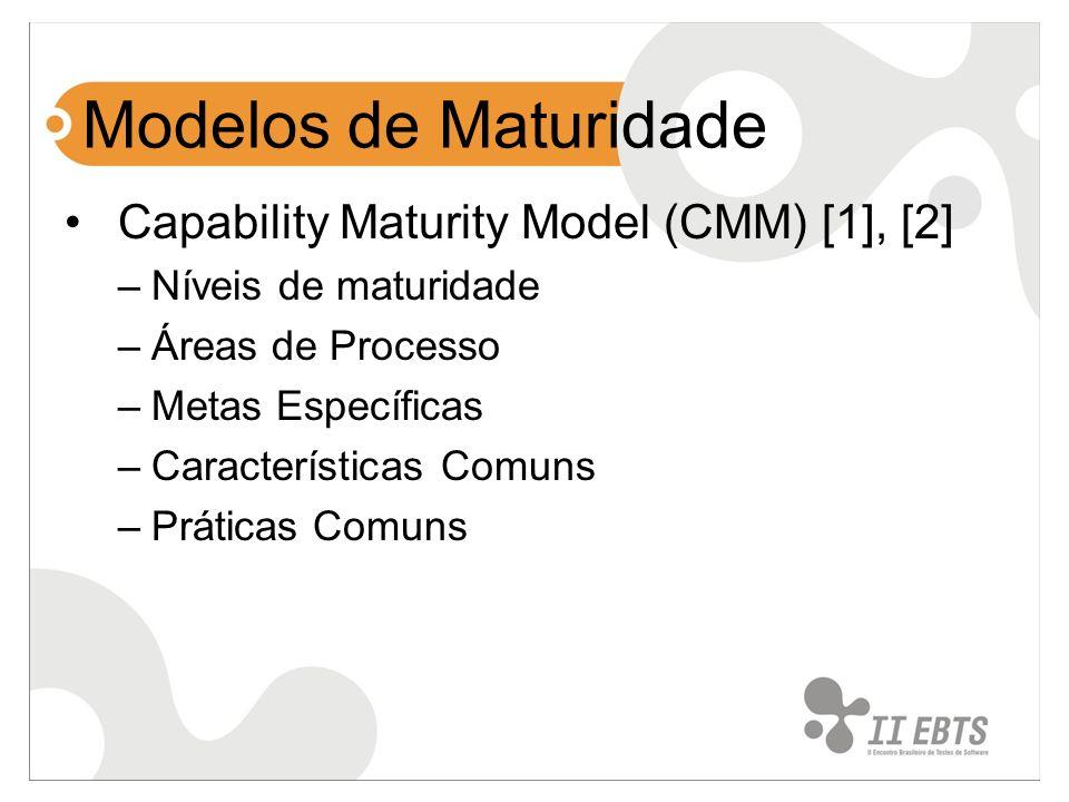 Modelos de Maturidade Capability Maturity Model (CMM) [1], [2] –Níveis de maturidade –Áreas de Processo –Metas Específicas –Características Comuns –Pr