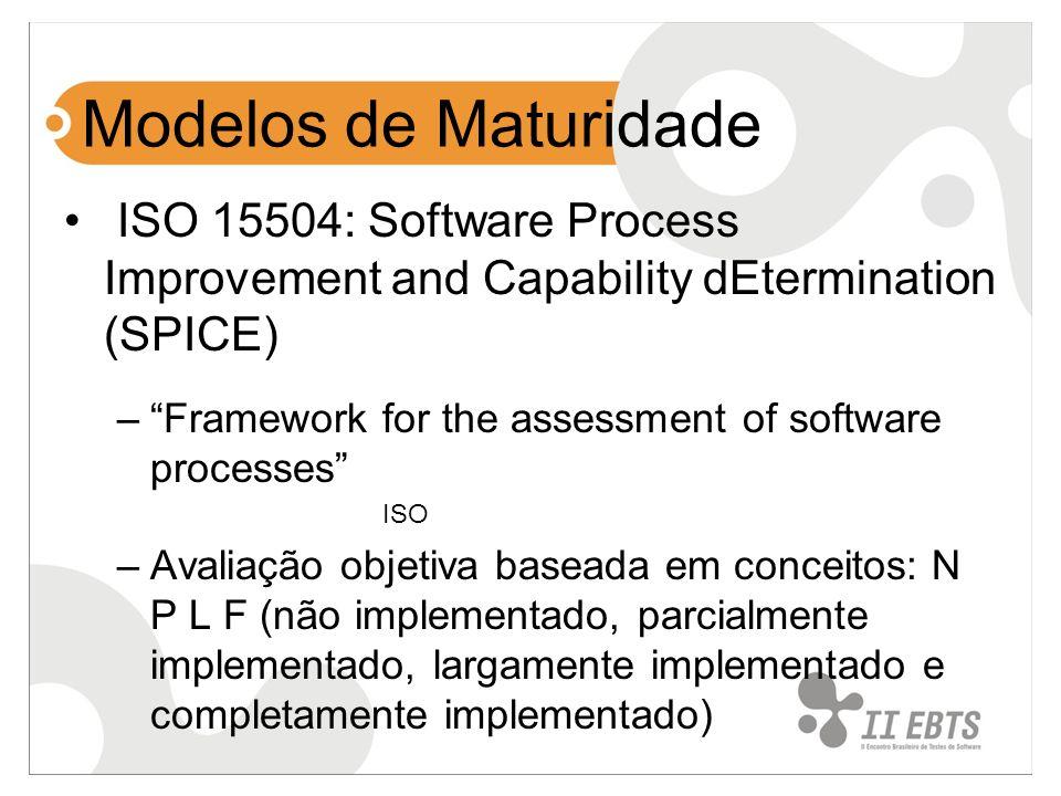 Modelos de Maturidade ISO 15504: SPICE (wikipedia) –Nível 0: Processo Incompleto –Nível 1: Processo Realizado –Nível 2: Processo Gerenciado –Nível 3: Processo Estabelecido –Nível 4: Processo Previsível –Nível 5: Processo Otimizado