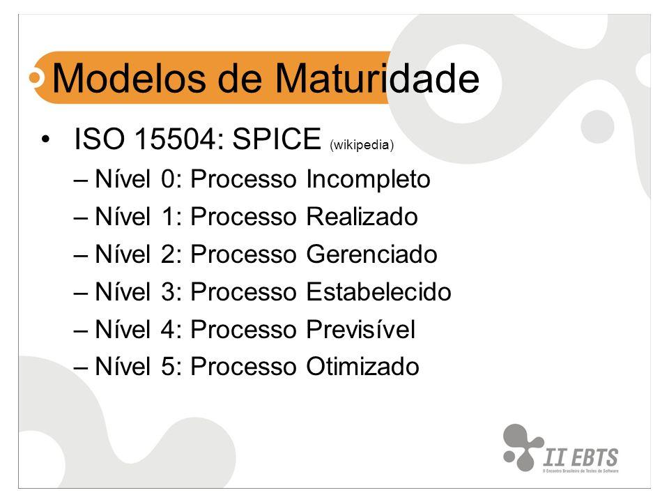 Modelos de Maturidade ISO 15504: SPICE (wikipedia) –Nível 0: Processo Incompleto –Nível 1: Processo Realizado –Nível 2: Processo Gerenciado –Nível 3: