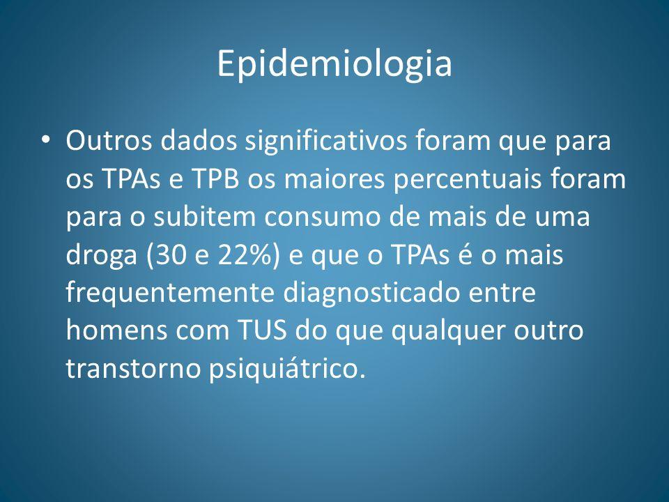 Epidemiologia Outros dados significativos foram que para os TPAs e TPB os maiores percentuais foram para o subitem consumo de mais de uma droga (30 e