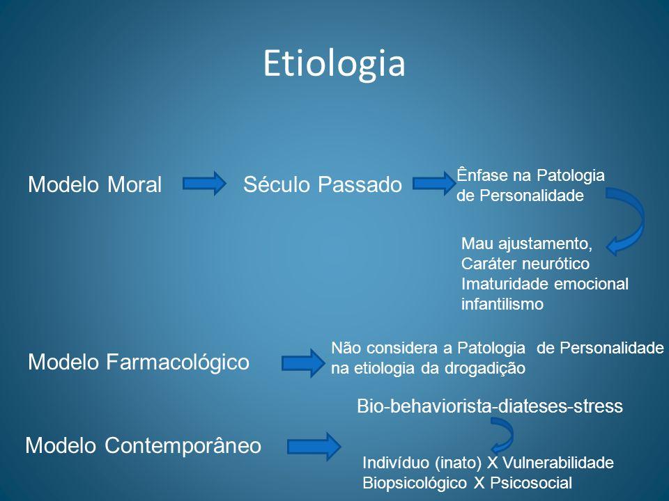 Etiologia Modelo Moral Século Passado Ênfase na Patologia de Personalidade Modelo Farmacológico Não considera a Patologia de Personalidade na etiologi