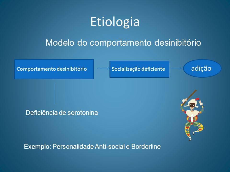 Etiologia Modelo do comportamento desinibitório Comportamento desinibitório Socialização deficiente adição Deficiência de serotonina Exemplo: Personal