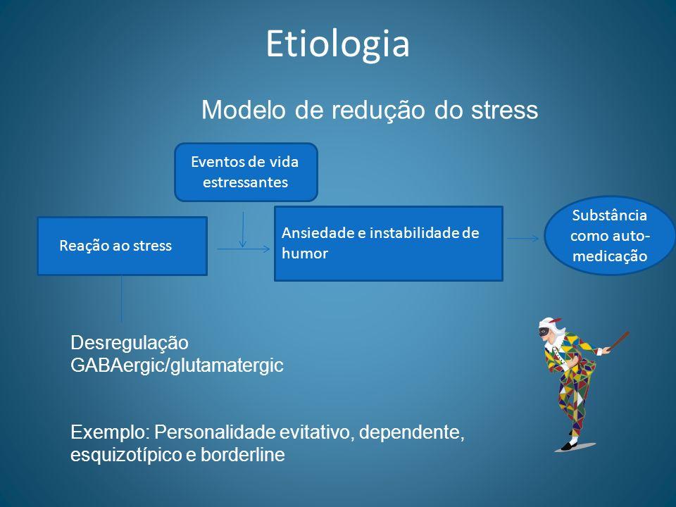 Etiologia Modelo de redução do stress Reação ao stress Ansiedade e instabilidade de humor Desregulação GABAergic/glutamatergic Exemplo: Personalidade