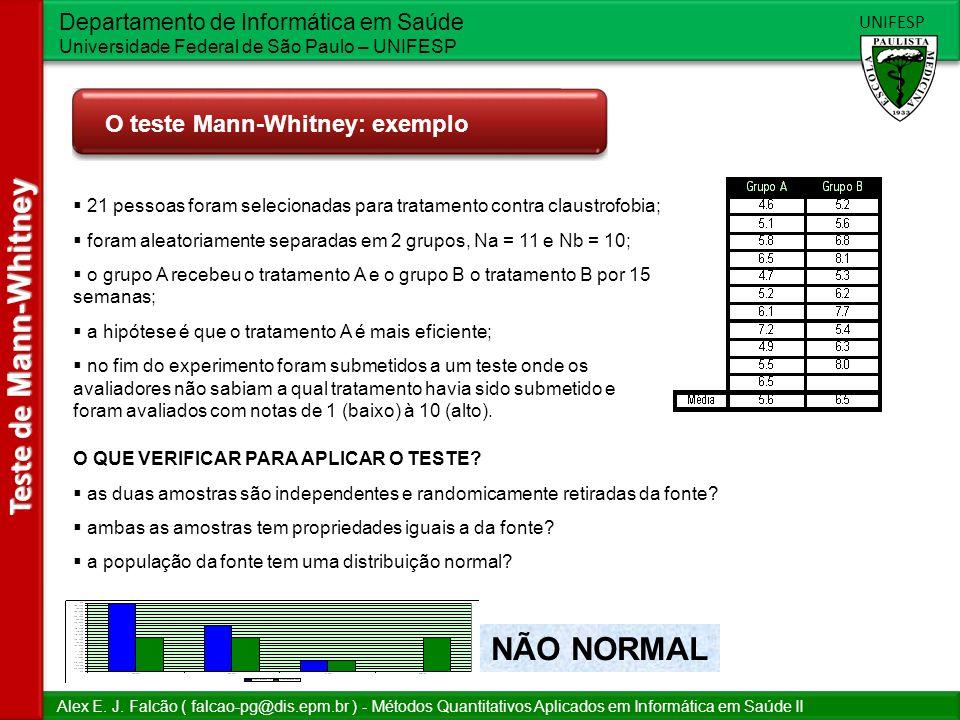 Departamento de Informática em Saúde Universidade Federal de São Paulo – UNIFESP UNIFESP Teste de Mann-Whitney Alex E.