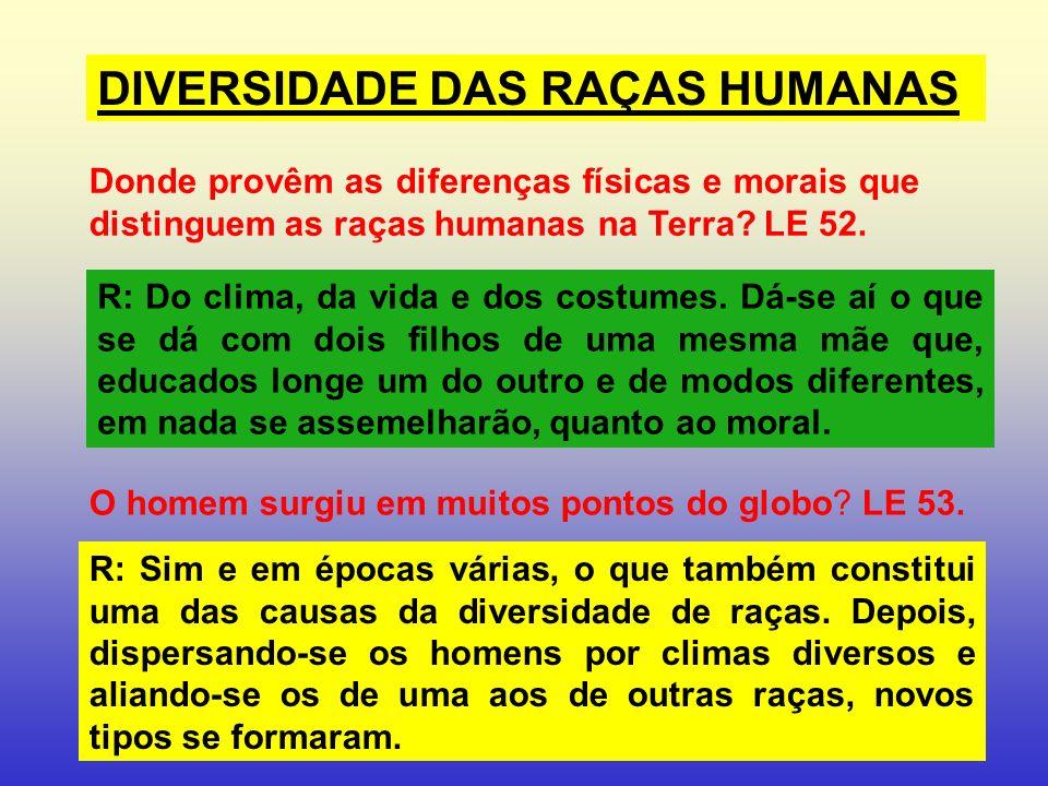 DIVERSIDADE DAS RAÇAS HUMANAS Donde provêm as diferenças físicas e morais que distinguem as raças humanas na Terra.