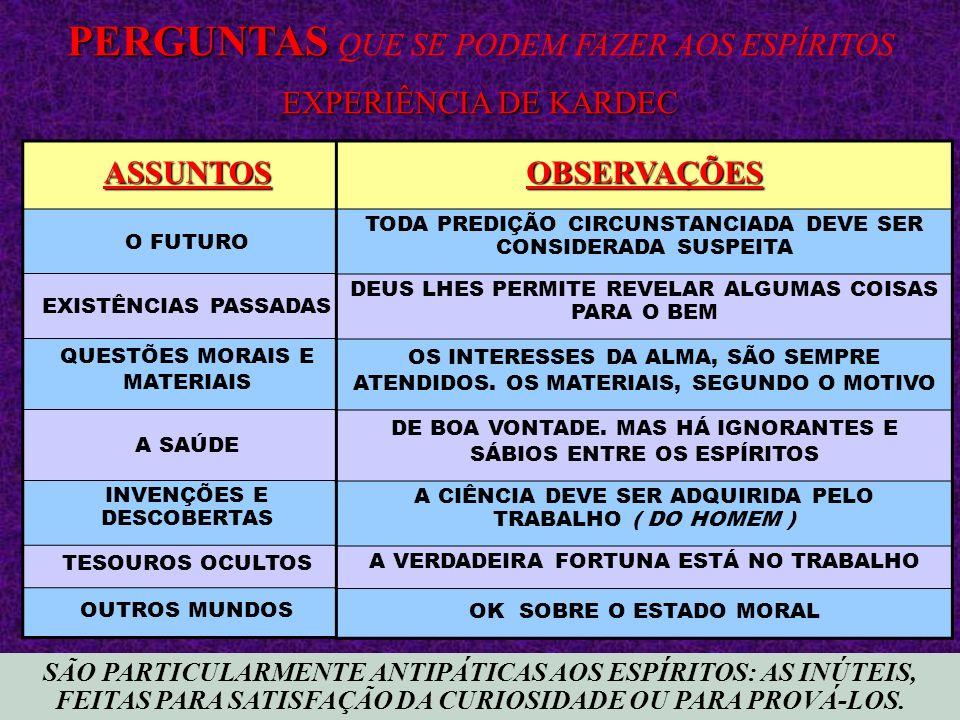 SÃO PARTICULARMENTE ANTIPÁTICAS AOS ESPÍRITOS: AS INÚTEIS, FEITAS PARA SATISFAÇÃO DA CURIOSIDADE OU PARA PROVÁ-LOS. ASSUNTOS O FUTURO EXISTÊNCIAS PASS