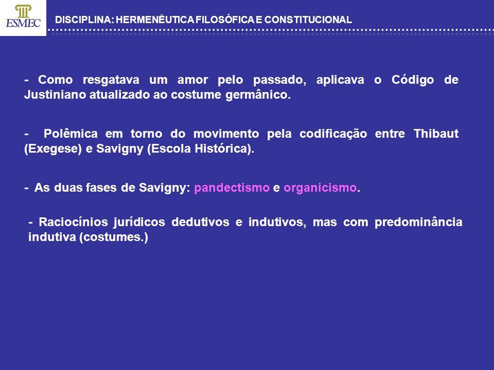 DISCIPLINA: HERMENÊUTICA FILOSÓFICA E CONSTITUCIONAL 4.