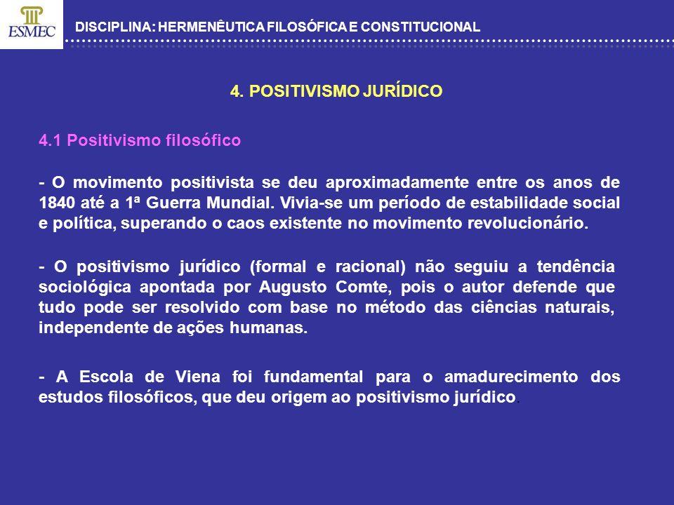 DISCIPLINA: HERMENÊUTICA FILOSÓFICA E CONSTITUCIONAL 4. POSITIVISMO JURÍDICO 4.1 Positivismo filosófico - O movimento positivista se deu aproximadamen