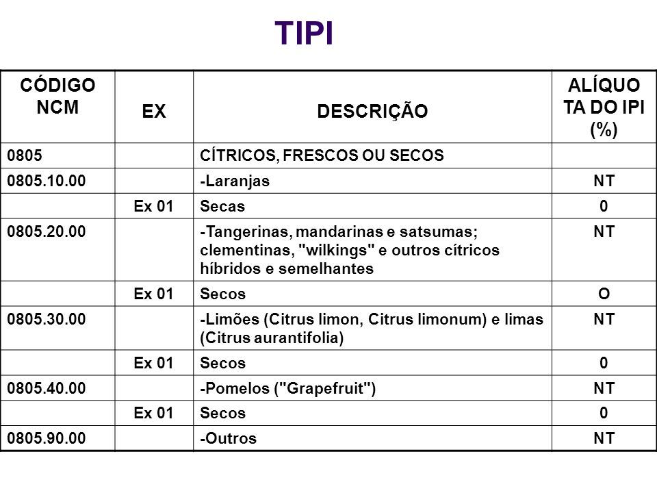22 TIPI CÓDIGO NCM EXDESCRIÇÃO ALÍQUO TA DO IPI (%) 0805CÍTRICOS, FRESCOS OU SECOS 0805.10.00-LaranjasNT Ex 01Secas0 0805.20.00-Tangerinas, mandarinas e satsumas; clementinas, wilkings e outros cítricos híbridos e semelhantes NT Ex 01SecosO 0805.30.00-Limões (Citrus limon, Citrus limonum) e limas (Citrus aurantifolia) NT Ex 01Secos0 0805.40.00-Pomelos ( Grapefruit )NT Ex 01Secos0 0805.90.00-OutrosNT