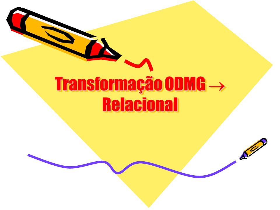 Transformação Esquema Objeto Esquema Relacional Associação –1:1 –Tabela_B(ID, ID A,...) Tabela_A(ID,...) –Tabela_A(ID, ID B,...) Tabela_B(ID,...) –Tabela_AB(ID,...) Qual é a melhor transformação.
