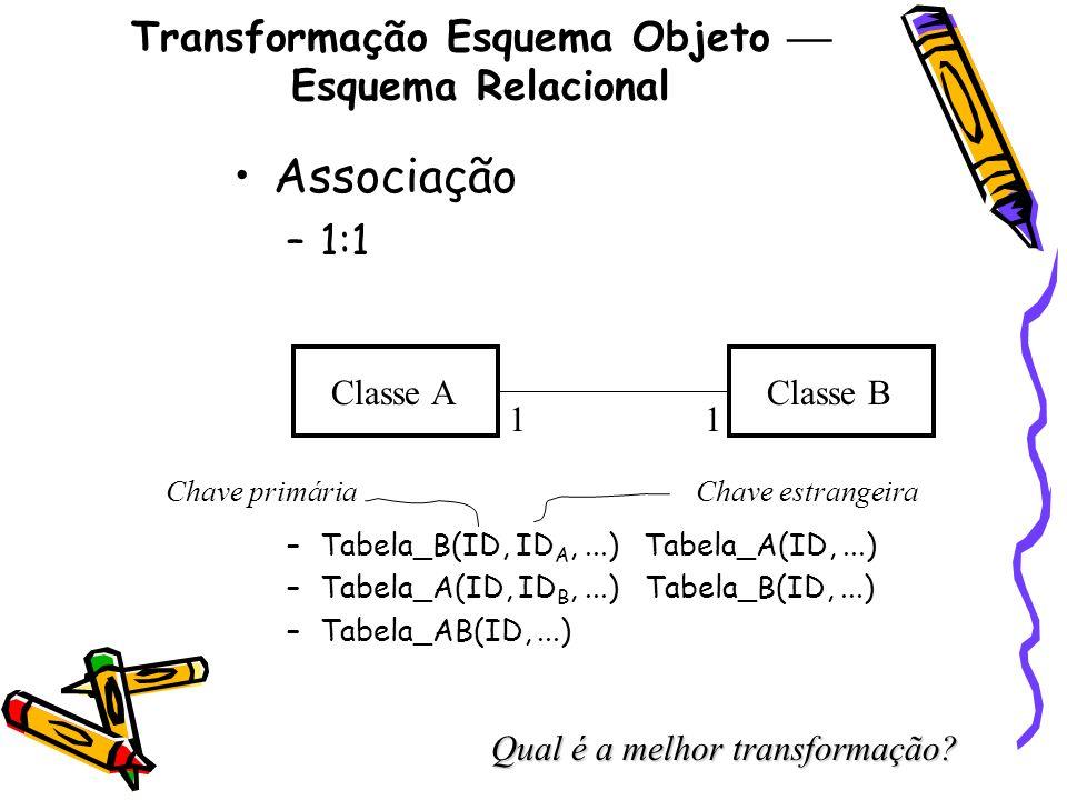 Transformação Esquema Objeto Esquema Relacional Associação –1:1 –Tabela_B(ID, ID A,...) Tabela_A(ID,...) –Tabela_A(ID, ID B,...) Tabela_B(ID,...) –Tab