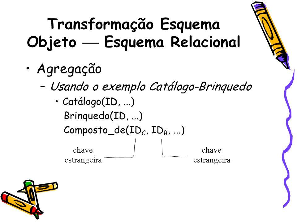 Transformação Esquema Objeto Esquema Relacional Agregação –Usando o exemplo Catálogo-Brinquedo Catálogo(ID,...) Brinquedo(ID,...) Composto_de(ID C, ID