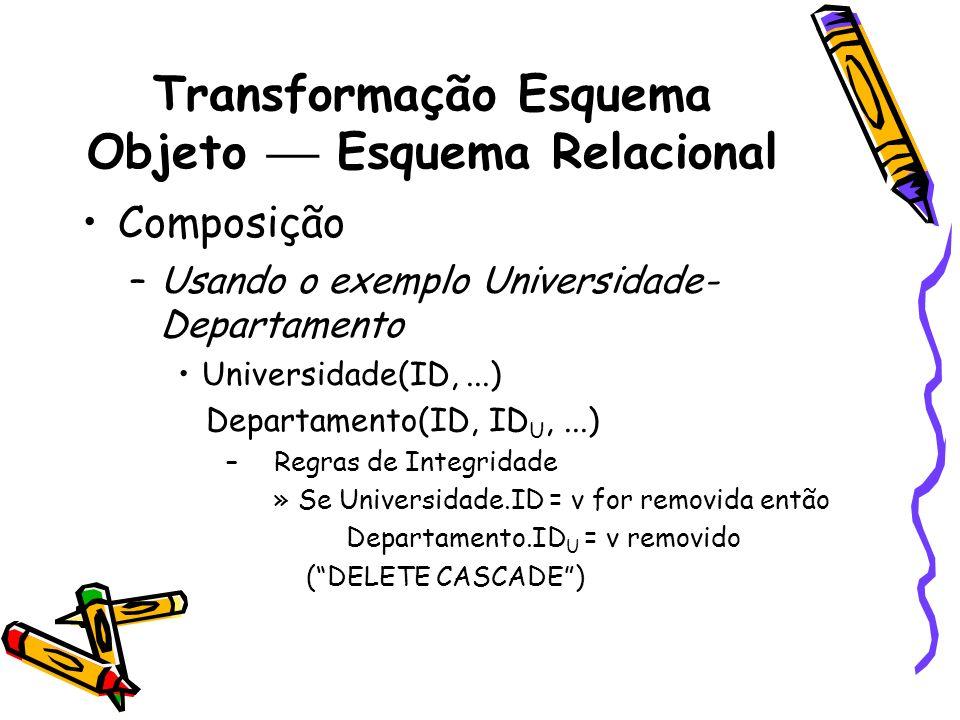 Transformação Esquema Objeto Esquema Relacional Composição –Usando o exemplo Universidade- Departamento Universidade(ID,...) Departamento(ID, ID U,...