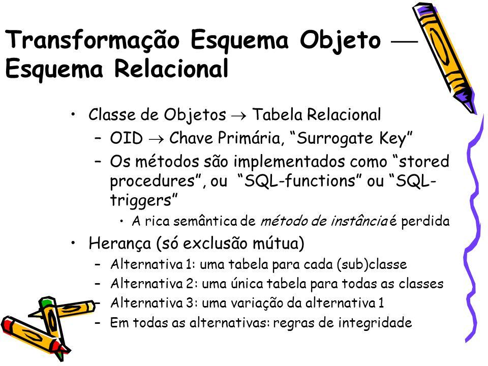 Transformação Esquema Objeto Esquema Relacional Associação –M:N Tabela_A(ID,...) Tabela_B(ID,...) Tabela_AB(ID A, ID B,...) Classe AClasse B MN Classe Associação