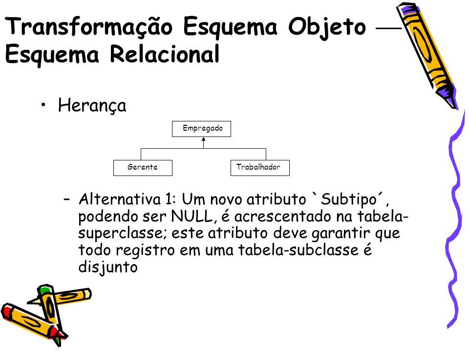 Transformação Esquema Objeto Esquema Relacional Herança –Alternativa 1: Um novo atributo `Subtipo´, podendo ser NULL, é acrescentado na tabela- superc