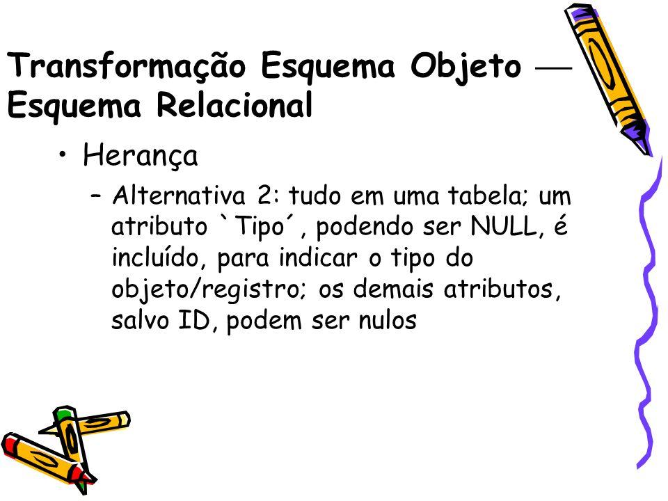 Transformação Esquema Objeto Esquema Relacional Herança –Alternativa 2: tudo em uma tabela; um atributo `Tipo´, podendo ser NULL, é incluído, para ind