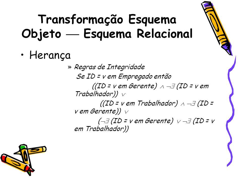Transformação Esquema Objeto Esquema Relacional Herança »Regras de Integridade Se ID = v em Empregado então ((ID = v em Gerente) (ID = v em Trabalhado