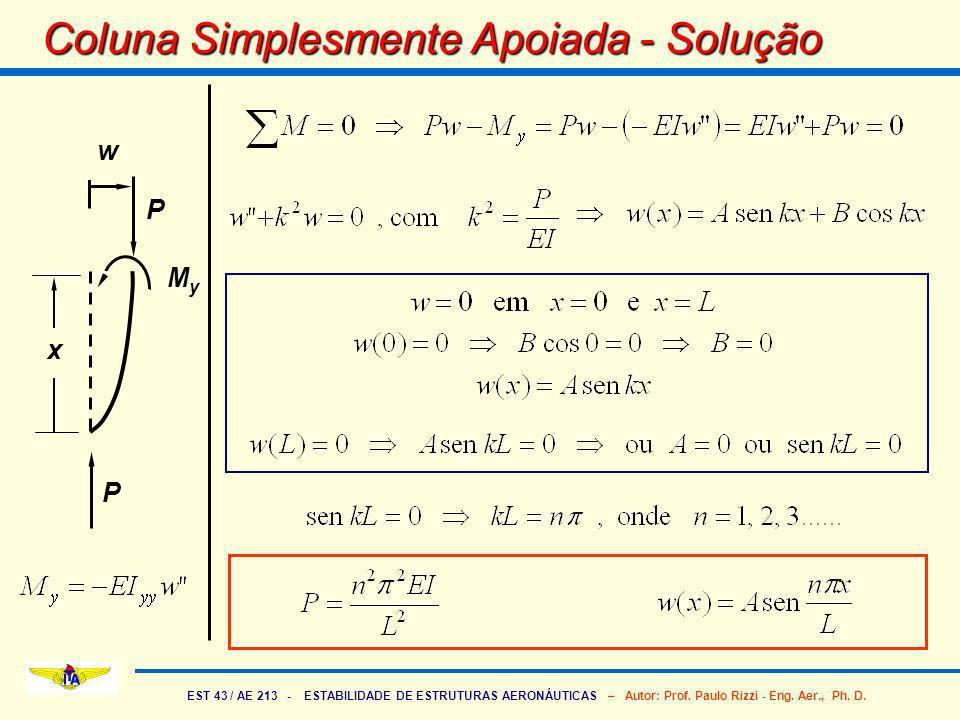 EST 43 / AE 213 - ESTABILIDADE DE ESTRUTURAS AERONÁUTICAS – Autor: Prof. Paulo Rizzi - Eng. Aer., Ph. D. Coluna Simplesmente Apoiada - Solução P w MyM