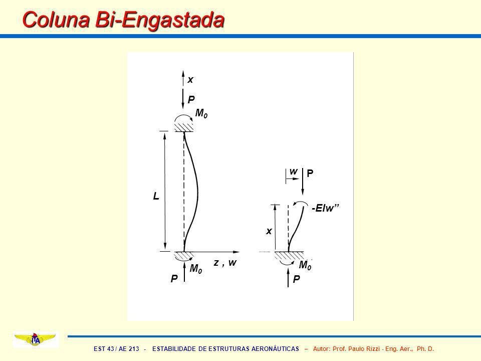 EST 43 / AE 213 - ESTABILIDADE DE ESTRUTURAS AERONÁUTICAS – Autor: Prof. Paulo Rizzi - Eng. Aer., Ph. D. Coluna Bi-Engastada P P P P M0M0 M0M0 M0M0 w