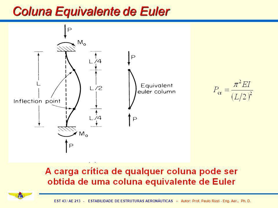 EST 43 / AE 213 - ESTABILIDADE DE ESTRUTURAS AERONÁUTICAS – Autor: Prof. Paulo Rizzi - Eng. Aer., Ph. D. Coluna Equivalente de Euler