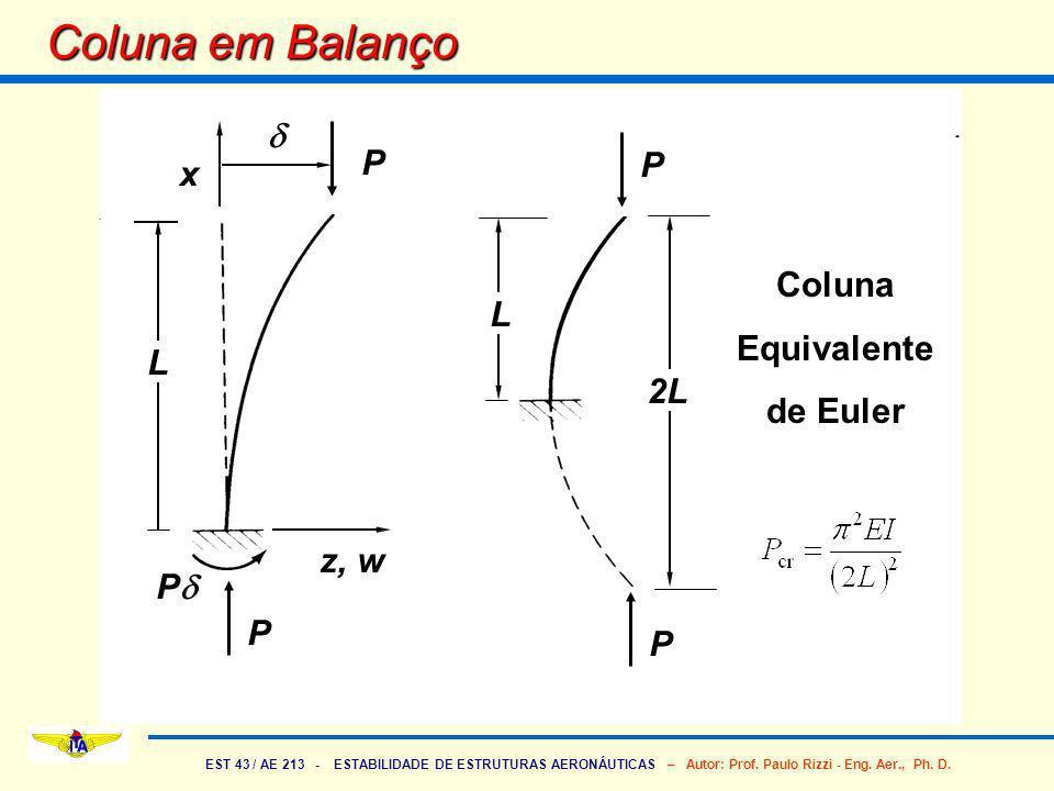 EST 43 / AE 213 - ESTABILIDADE DE ESTRUTURAS AERONÁUTICAS – Autor: Prof. Paulo Rizzi - Eng. Aer., Ph. D. Coluna em Balanço L P P x z, w P P L 2L Colun
