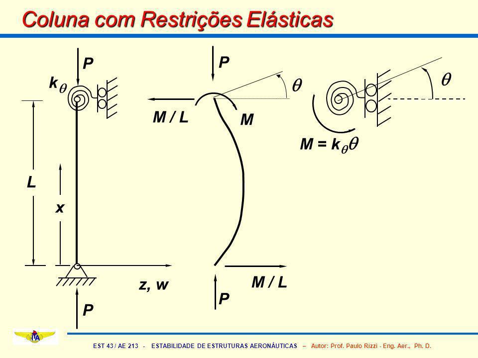 EST 43 / AE 213 - ESTABILIDADE DE ESTRUTURAS AERONÁUTICAS – Autor: Prof. Paulo Rizzi - Eng. Aer., Ph. D. Coluna com Restrições Elásticas M P P M / L z