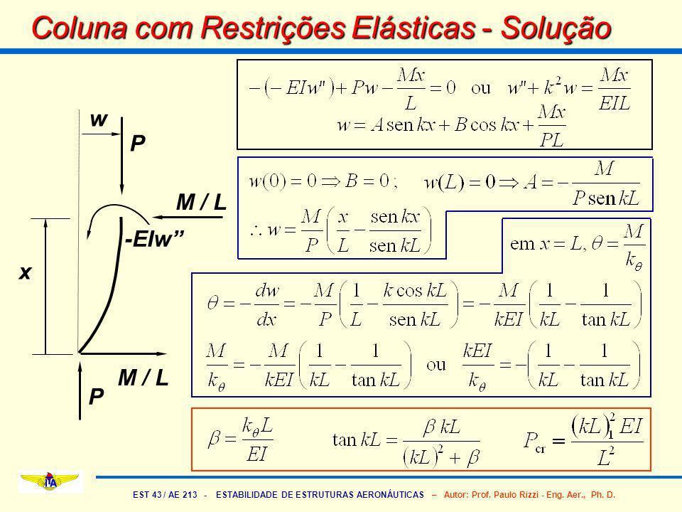 EST 43 / AE 213 - ESTABILIDADE DE ESTRUTURAS AERONÁUTICAS – Autor: Prof. Paulo Rizzi - Eng. Aer., Ph. D. Coluna com Restrições Elásticas - Solução P M